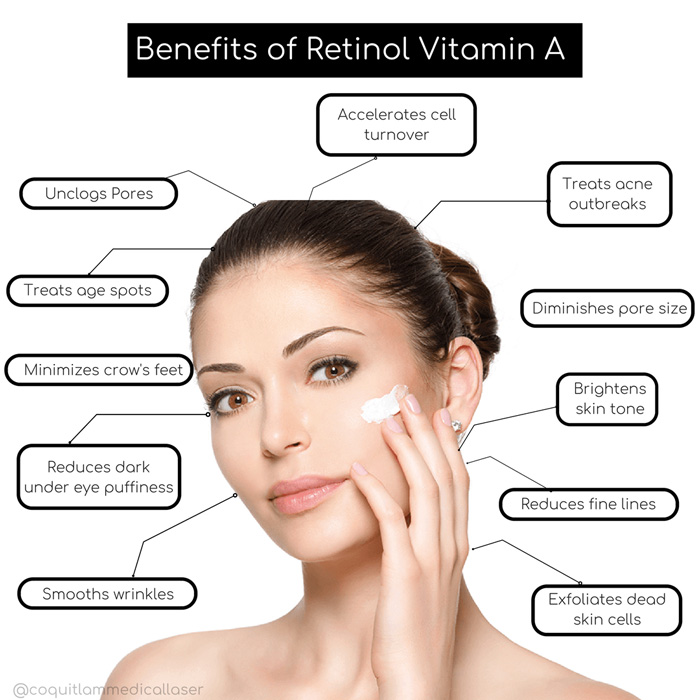 What Does Retinol Do To Your Skin? - Coquitlam Medical Laser|SculpSure Body  Contouring